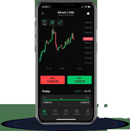 trading bitcoin adalah)