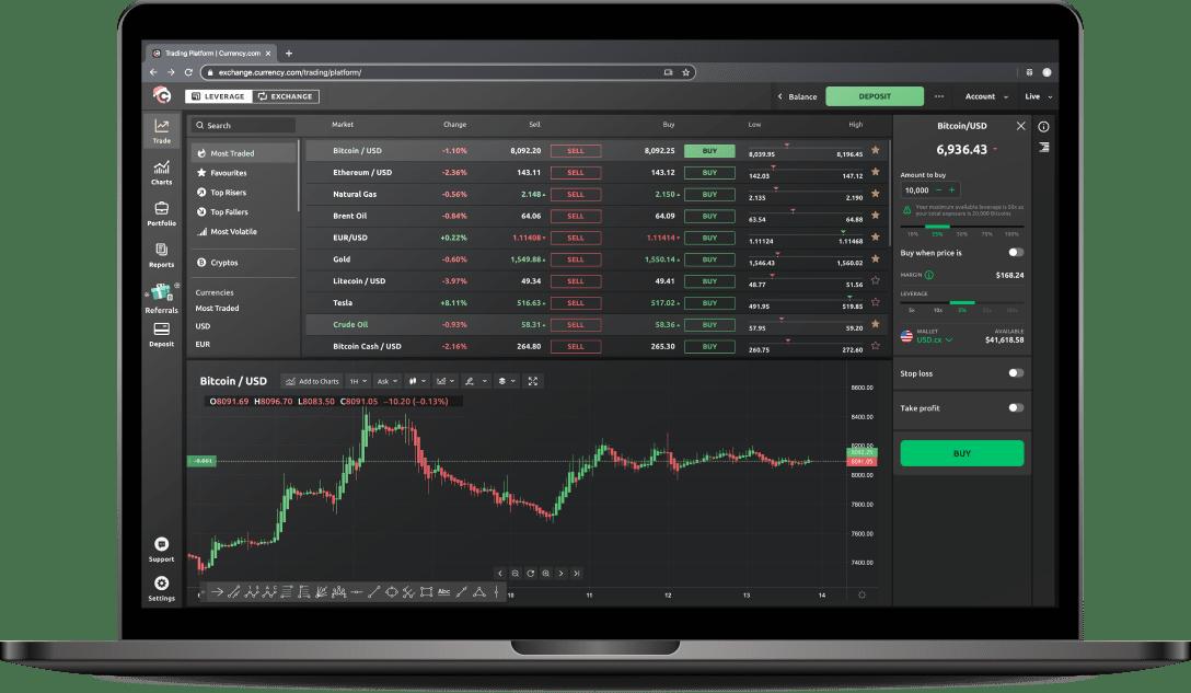 ore di trading bitcoin)